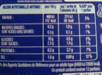 Coraya l'original - Informations nutritionnelles - fr