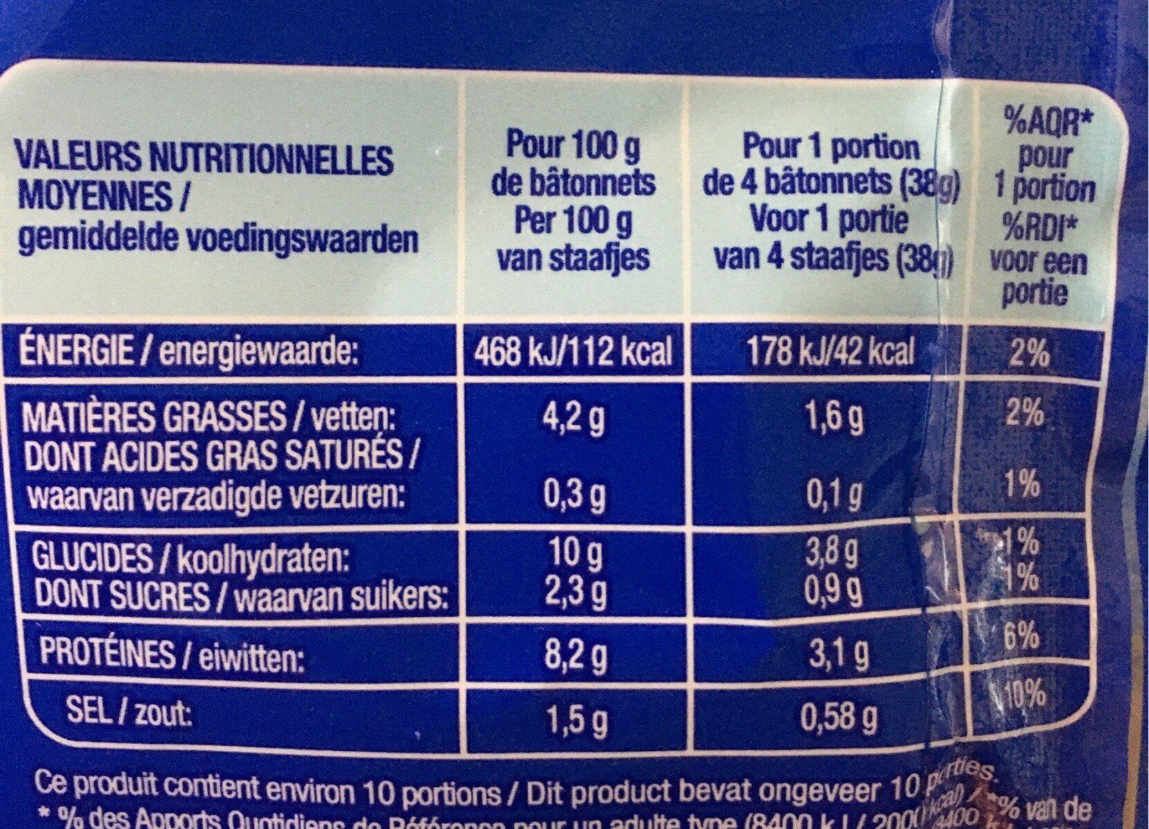 Petits Coraya avec 2 sauce mayonnaise - Nutrition facts