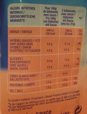 Coraya sauce cocktail - Valori nutrizionali - fr