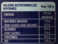 Suprêmes - Informations nutritionnelles