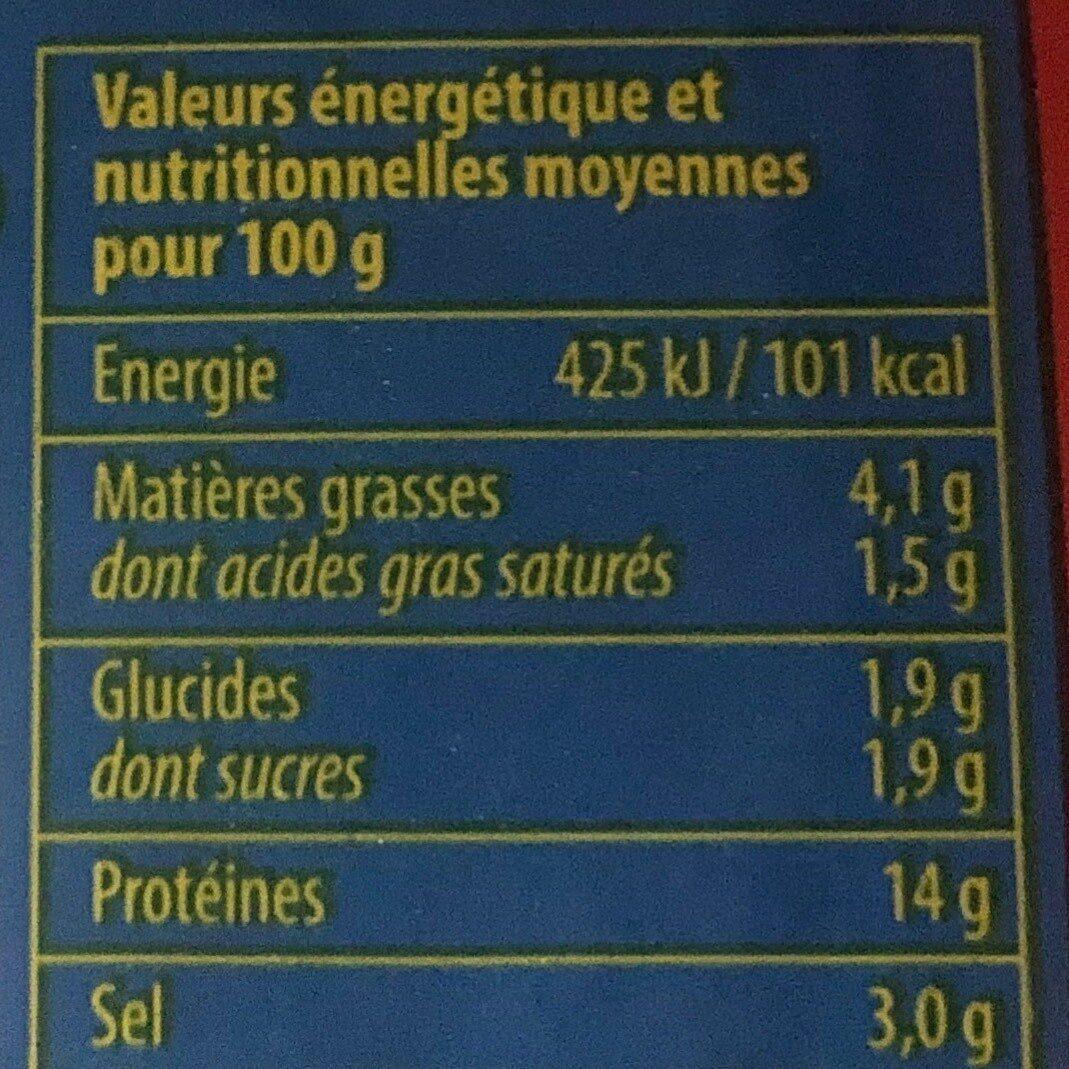 Épaule à l'antillaise - Informations nutritionnelles - fr