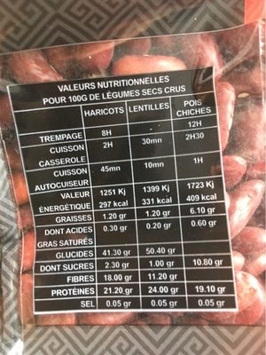 Haricots rouges secs - Nutrition facts - fr