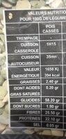 Pois cassés - Valori nutrizionali - fr