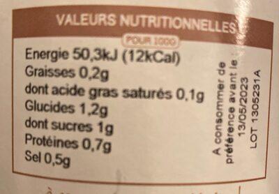 Soupe de courgettes - Nutrition facts