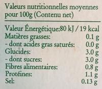 Pulpe de tomates - Nährwertangaben - fr