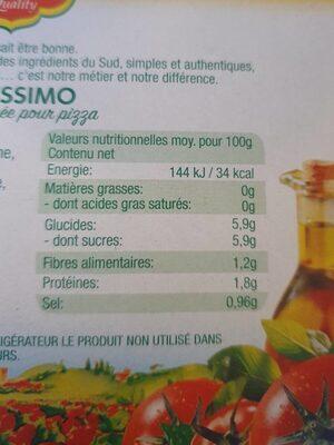 Pizzassimo - Informations nutritionnelles - fr