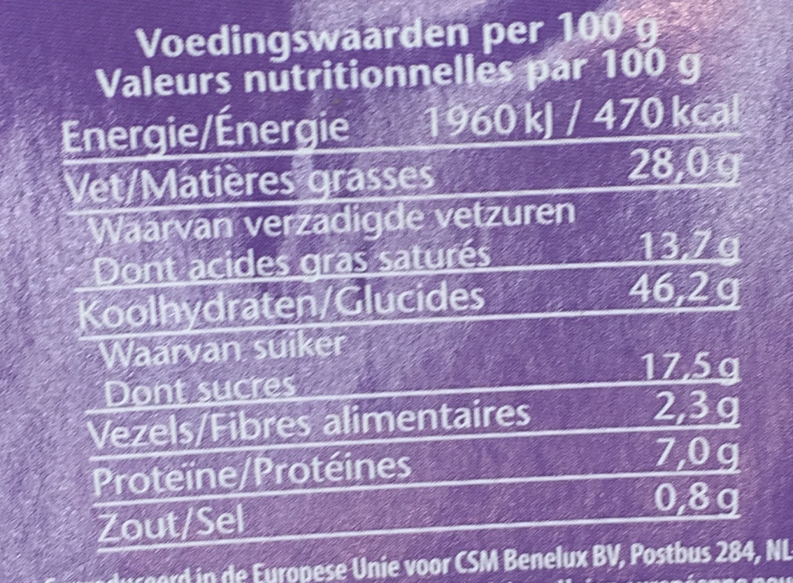 Donut - Nutrition facts