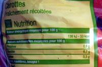 Carottes - Voedingswaarden