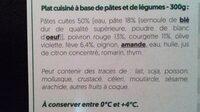Salade d'orzo aux légumes grillés - Ingrédients - fr