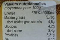 Fromage blanc des Hautes-Alpes en faisselle au lait de brebis - Voedingswaarden - fr