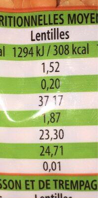 Lentilles Corail - Informations nutritionnelles