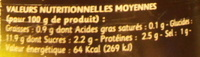 Ravioli volaille Halal - Nutrition facts