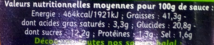 Sauce Alger aux Oignons - Voedigswaarden