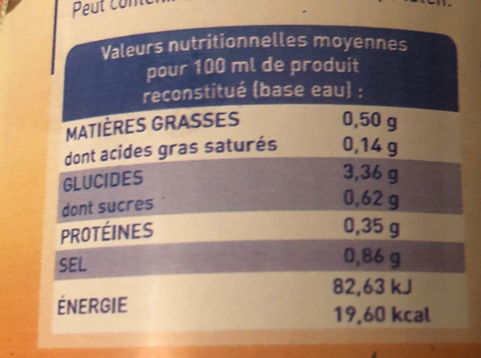 Fond de volaille - Informations nutritionnelles - fr