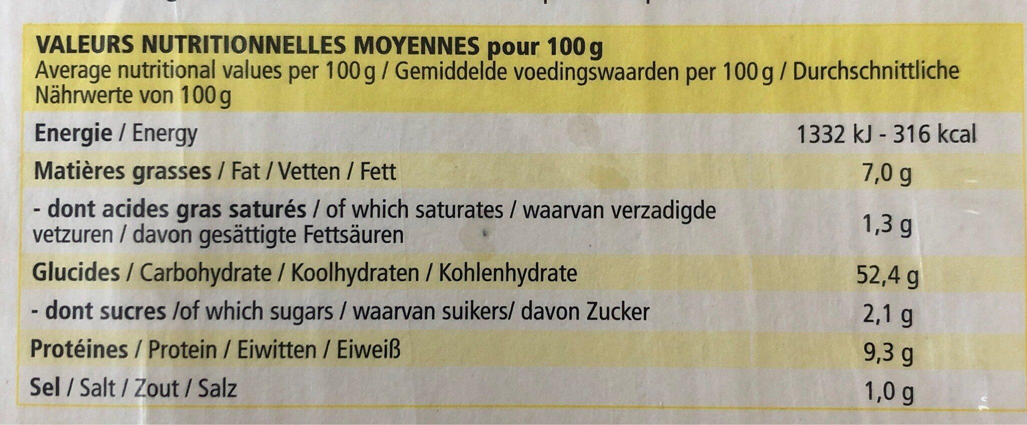 Mini durum - Valori nutrizionali - fr