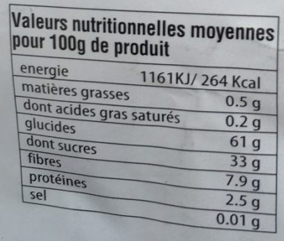 Abricots secs - Informations nutritionnelles