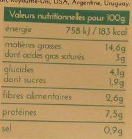 La Terrine aux Noix de Saint-Jacques à la Bretonne - Informations nutritionnelles