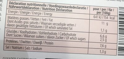 Terrine De Saumon Norvégienne 840G, 1 Pièce - Informations nutritionnelles - fr