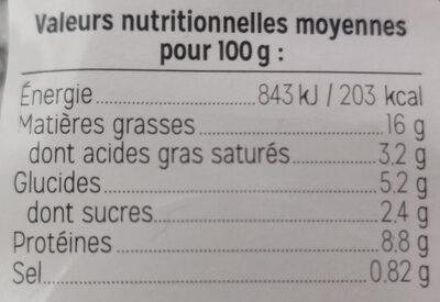 Verrines à la truite et au fromage frais citron - Informations nutritionnelles - fr