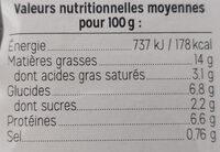 Verrines à la crevette coco curry et au fromage frais - Informations nutritionnelles - fr