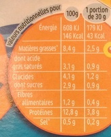 Tarti'Kids Thon & Kiri - Nutrition facts