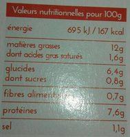 Terrine au Tourteau & Saint-Jacques - Informations nutritionnelles - fr