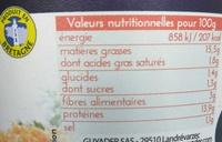 Rillettes de Saumon d'Ecosse - Voedingswaarden - fr