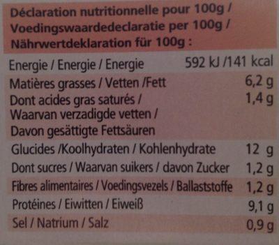 Entremets Façon Sushi : Saumon, Riz Vinaigré et Tartare d'Algues - Voedingswaarden