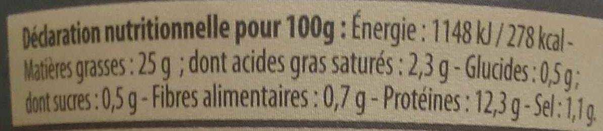 Spécial toast au Saumon & Saumon Fumé et pointe de persil - Informations nutritionnelles - fr