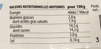 Yaourts sur lit de fruits au lait entier de Savoie Fruits d'été - Voedigswaarden