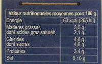 Yaourt au lait entier nature - Informations nutritionnelles