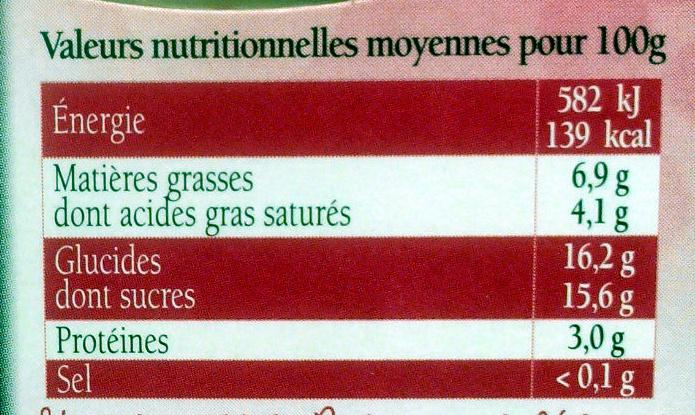 Yaourt à la Praline rose - Informations nutritionnelles - fr