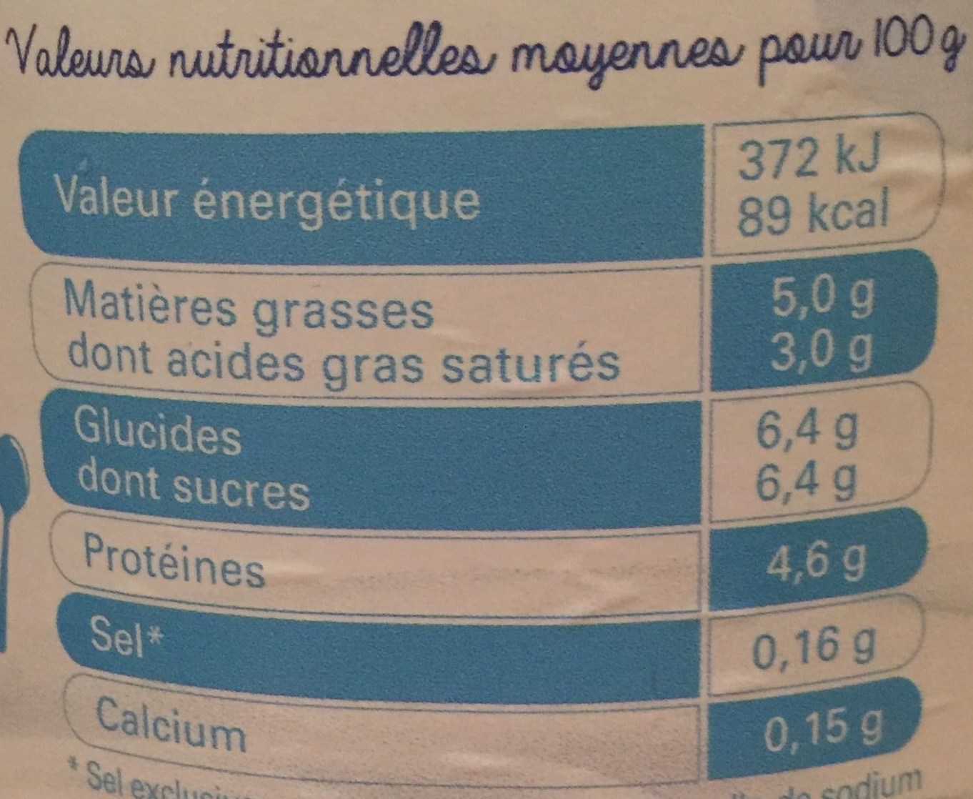Yaourt Nature - Nutrition facts - fr