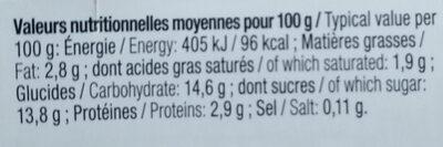 Plaisir des Alpes - Informations nutritionnelles