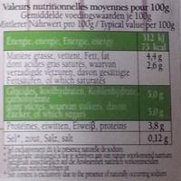 Savoie yaourt au lait de chèvre - Voedingswaarden - fr