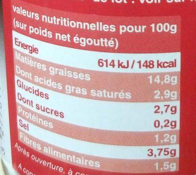 Olives au Poivron - Informations nutritionnelles