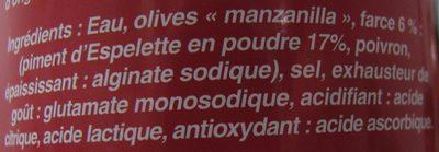 Olives à la farce de piment d'Espelette - Ingrédients