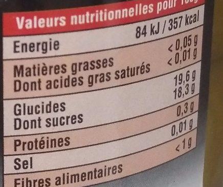 Prunes Reine-Claude Entières du Sud-Ouest au Sirop - Nutrition facts - fr