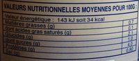 Soupe de Poisson - Les recettes de Lucien Rivasseau - Informations nutritionnelles