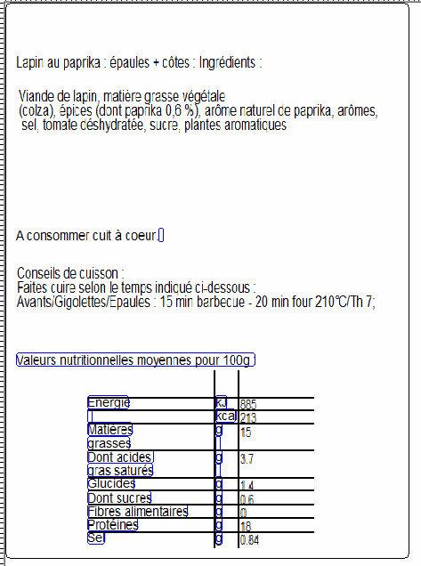 Lapin a griller au paprika - Nutrition facts