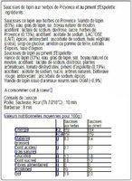 MINI-SAUCISSES LAPIN:herbes de Provence + piment d'Espelette - Voedingswaarden - fr