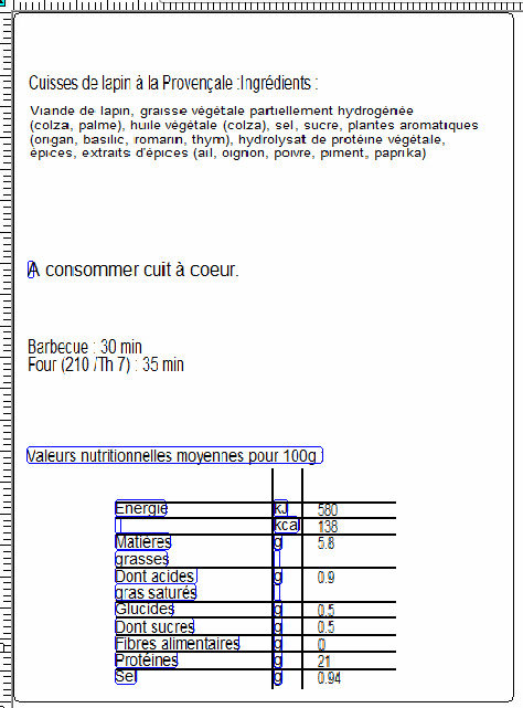 CUISSES DE LAPIN COUPEES EN 2 A LA PROVENCALE - Nutrition facts