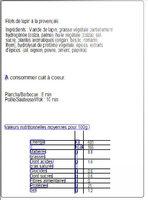 FILETS DE LAPIN A LA PROVENCALE - Nutrition facts