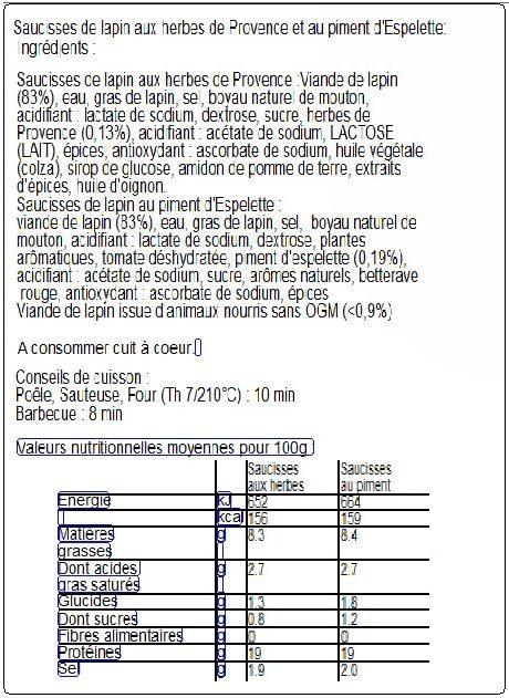 MINI-SAUCISSES LAPIN: Herbes Provence + piment d'Espellette - Voedingswaarden - fr