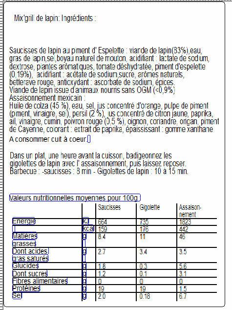 Plateau été gigolettes et saucisses au piment d Espelette. - Nutrition facts