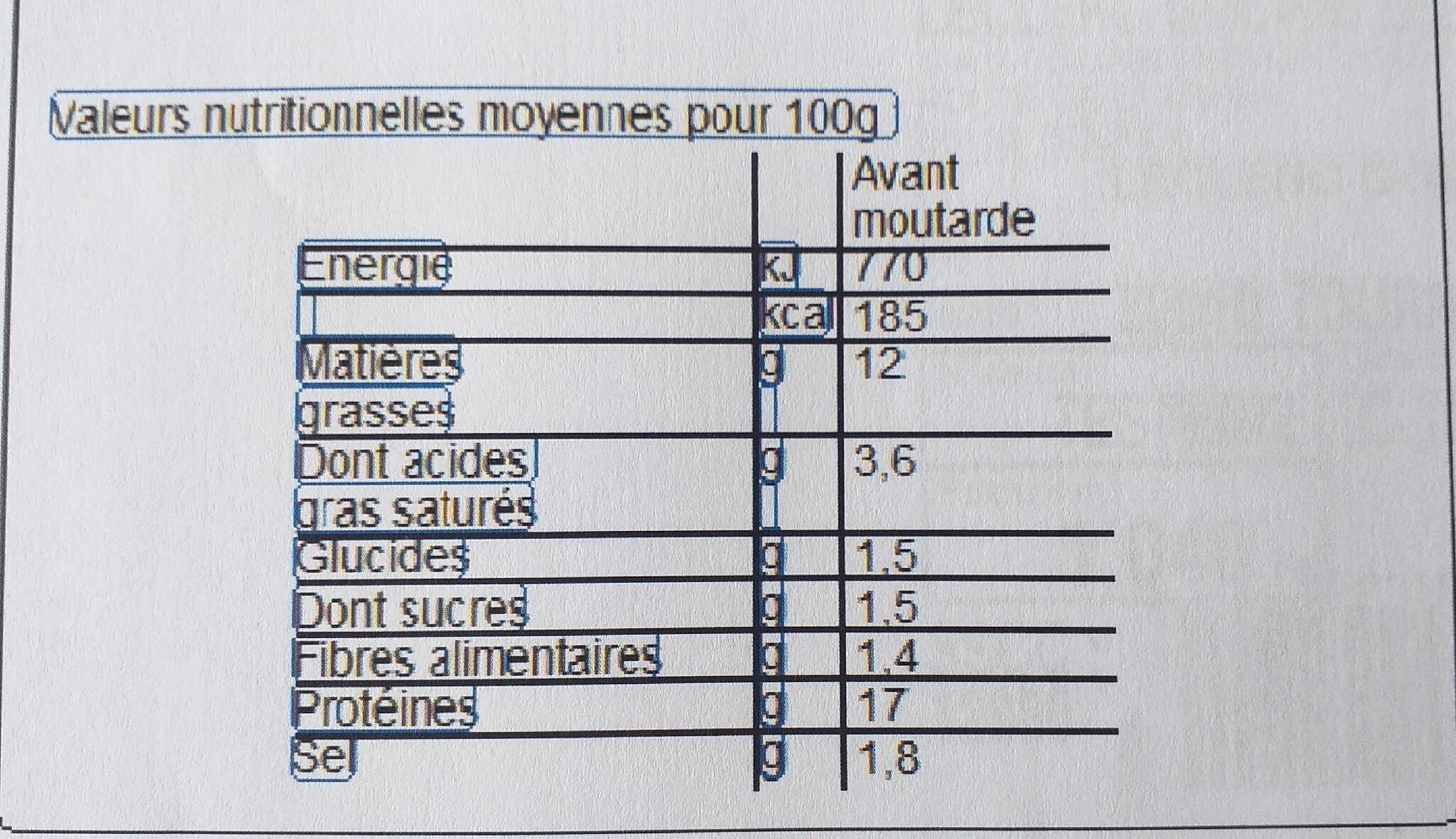 2 Gigolettes de Lapin marinées à la moutarde - Nutrition facts
