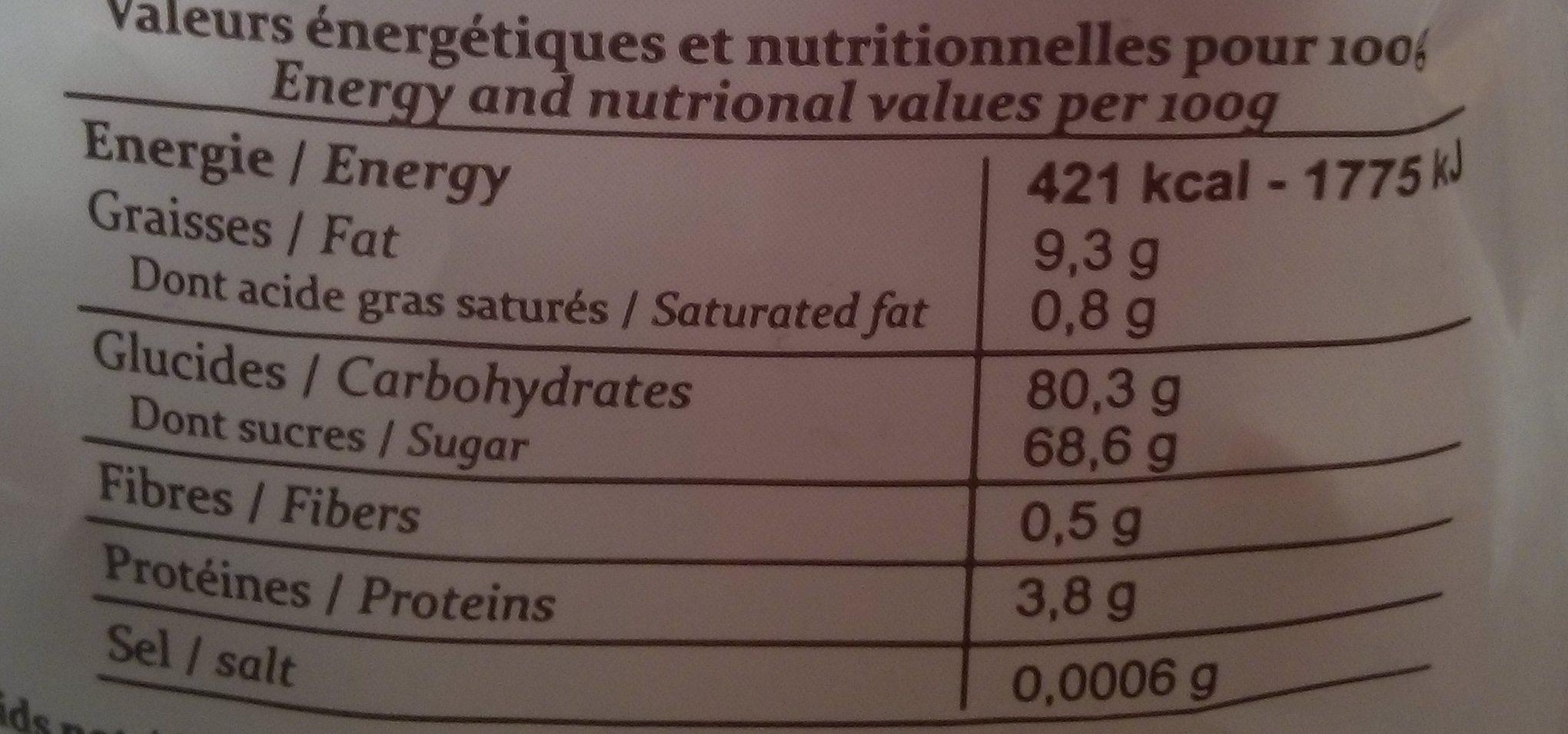 Nougat - Voedingswaarden - fr