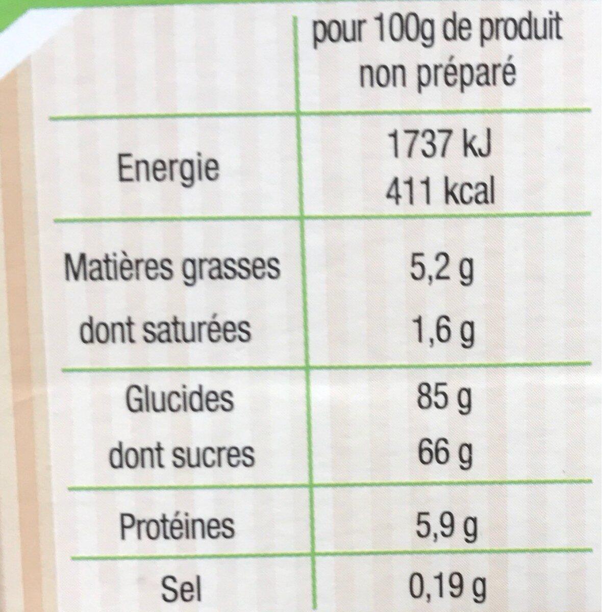 Crème brûlée a la vanille - Informations nutritionnelles - fr