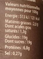 Emprésuré Chocolat saveur Noisette - Voedigswaarden