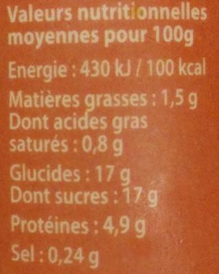 Emprésuré Caramel Beurre Sel de Guérande - Voedingswaarden